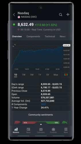 Investing.com Full Apk